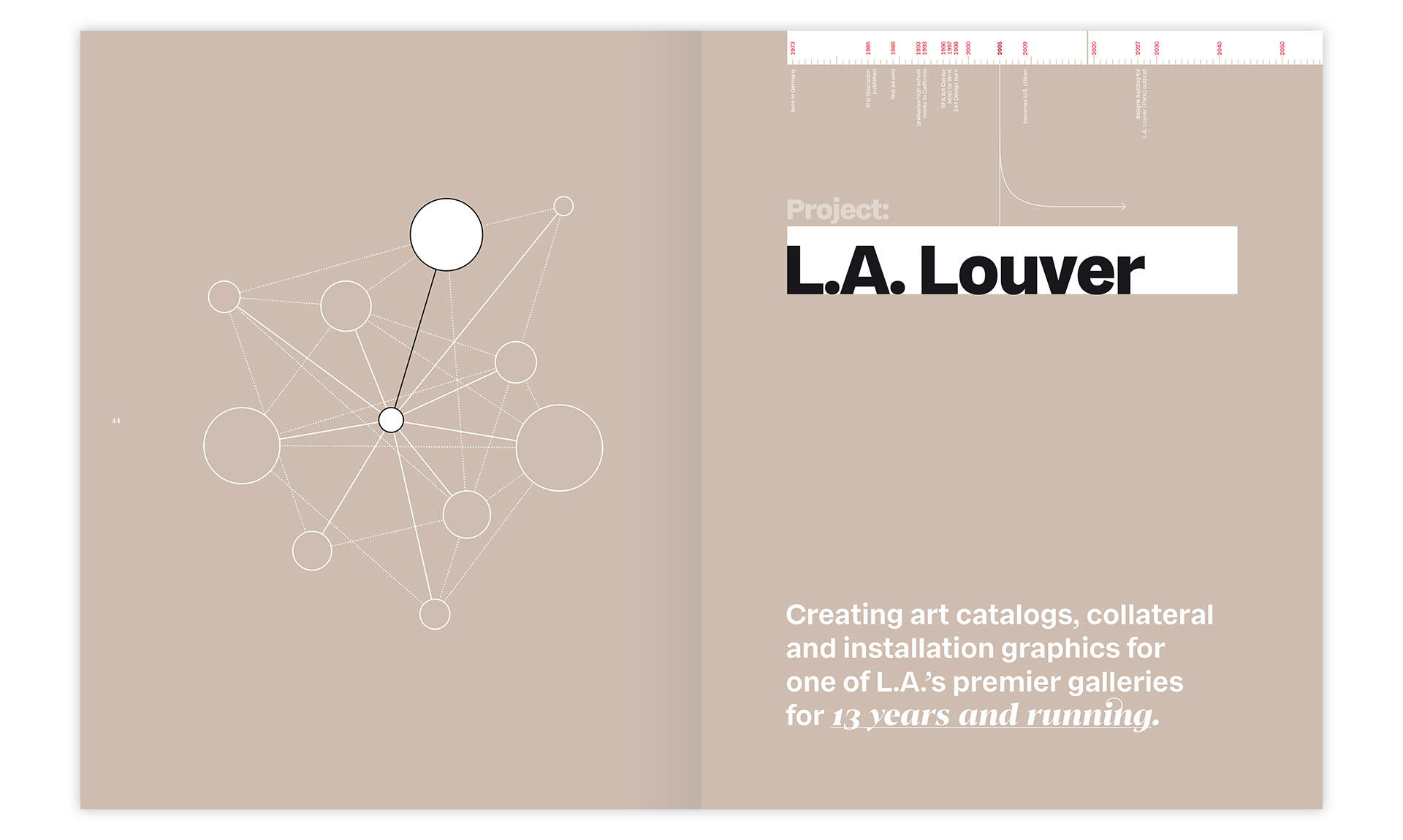 nda-book-spread-la-louver@2x.jpg